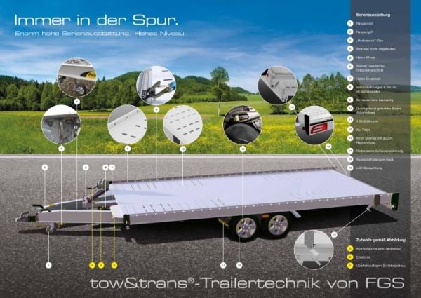 Alu_Autotransportanhaenger_TKL_uebersicht