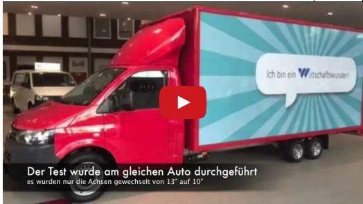 Video_Achsen